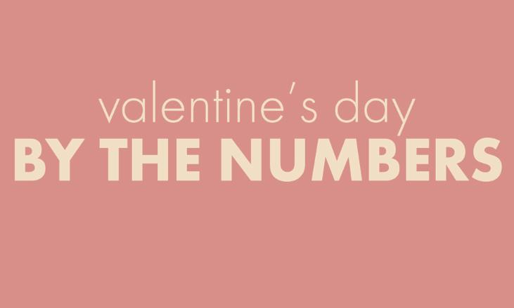 Valentines+Day+Statistics+Interactive