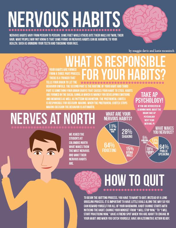 Nerves+at+North