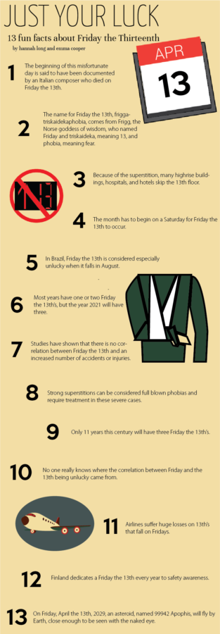 Friday+the+13th+Infographic