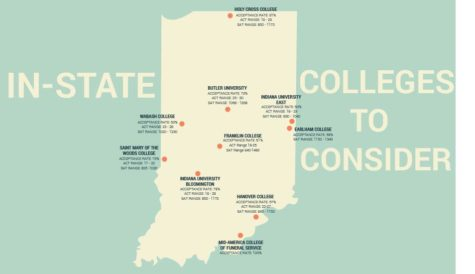 In-State Colleges to Consider