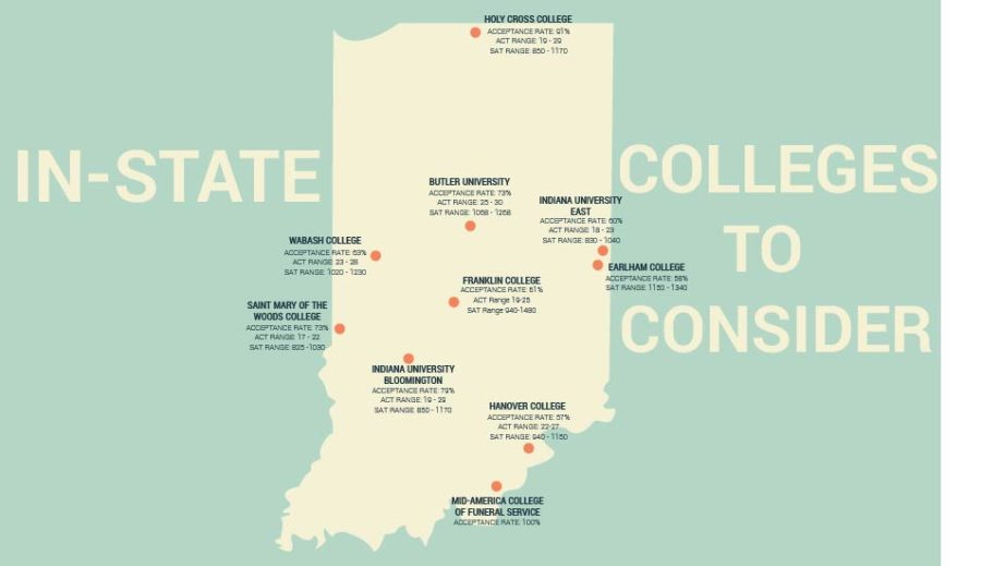 In-State+Colleges+to+Consider